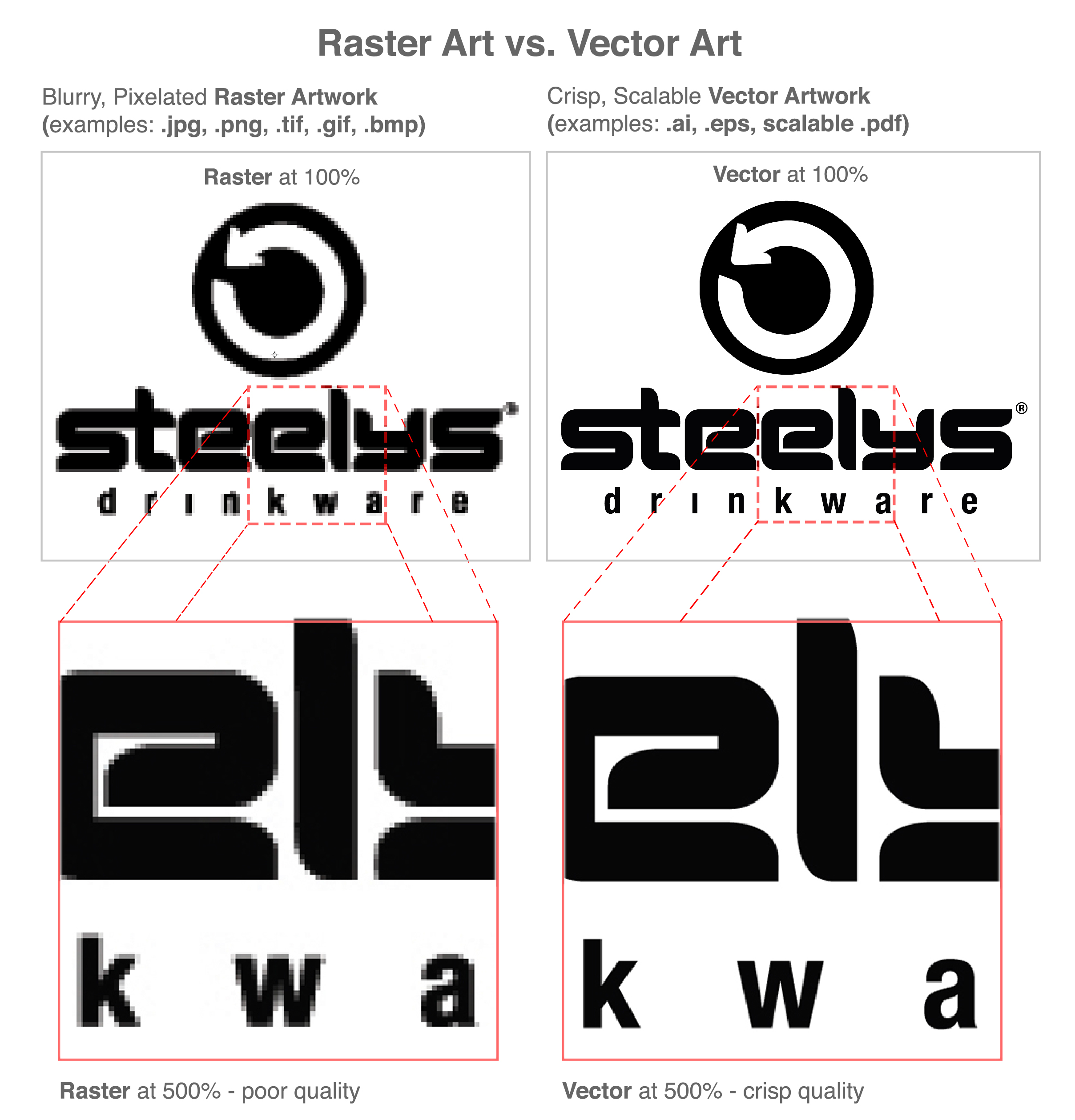 0f32ff682 Artwork & Printing Guidelines | Steelys Drinkware